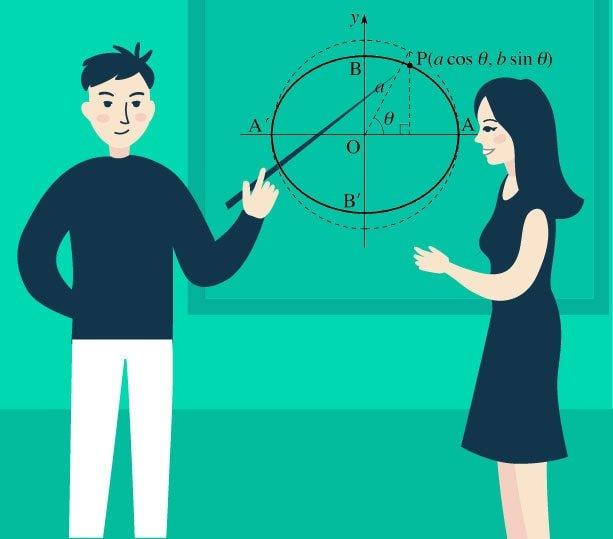 Math Tutor Dubai